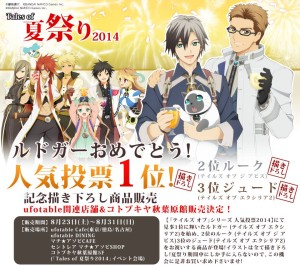 Tales Series Summer Festival ufotable